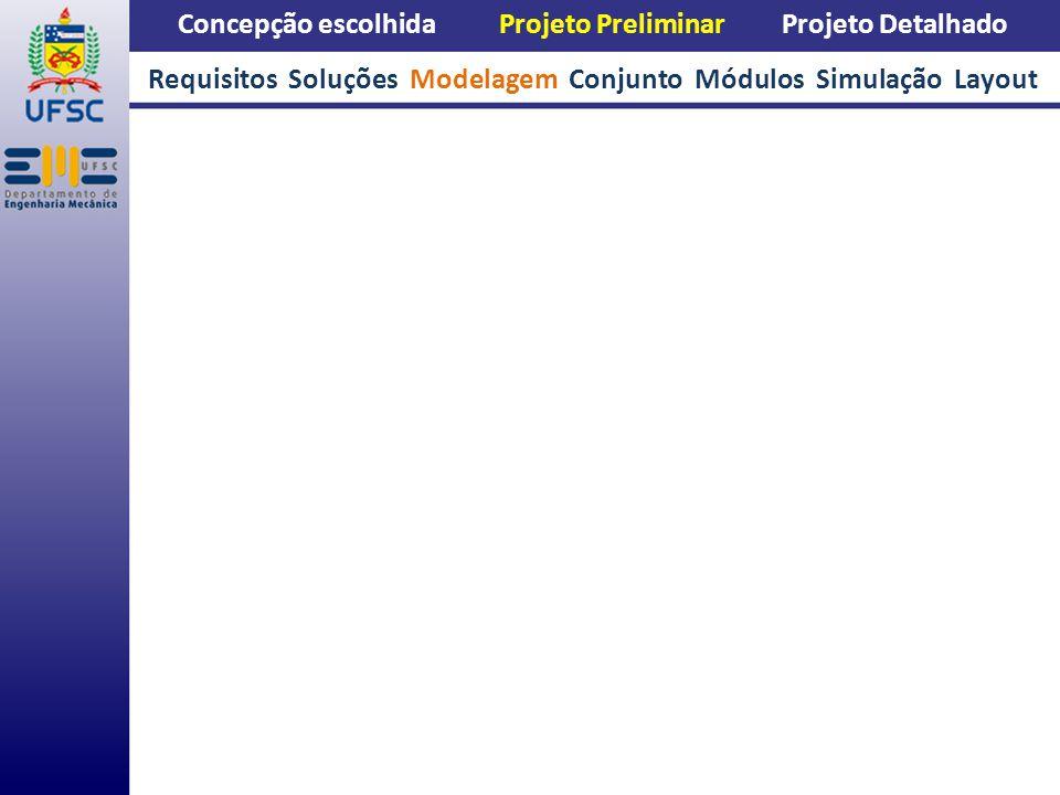 Concepção escolhida Projeto Preliminar Projeto Detalhado