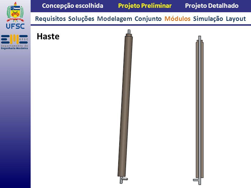 Haste Concepção escolhida Projeto Preliminar Projeto Detalhado