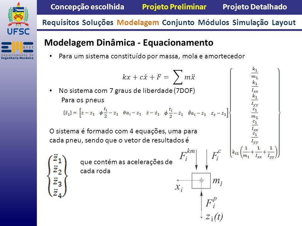 Modelagem Dinâmica - Equacionamento