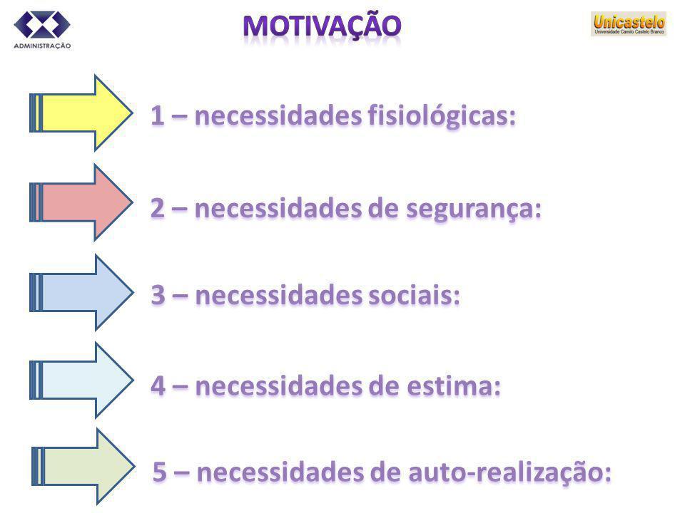 MOTIVAÇÃO 1 – necessidades fisiológicas: 2 – necessidades de segurança: 3 – necessidades sociais: