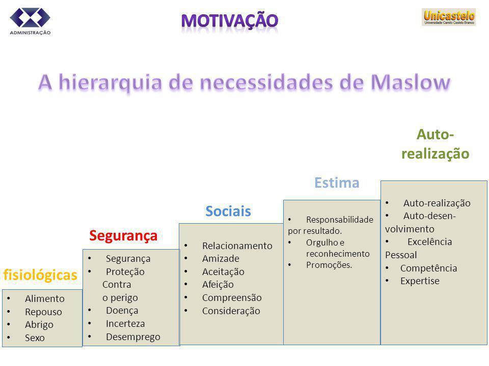 A hierarquia de necessidades de Maslow