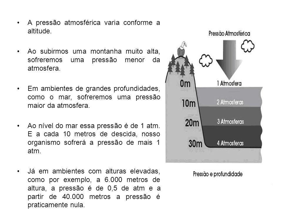 A pressão atmosférica varia conforme a altitude.