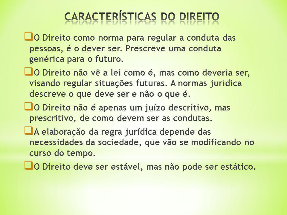CARACTERÍSTICAS DO DIREITO