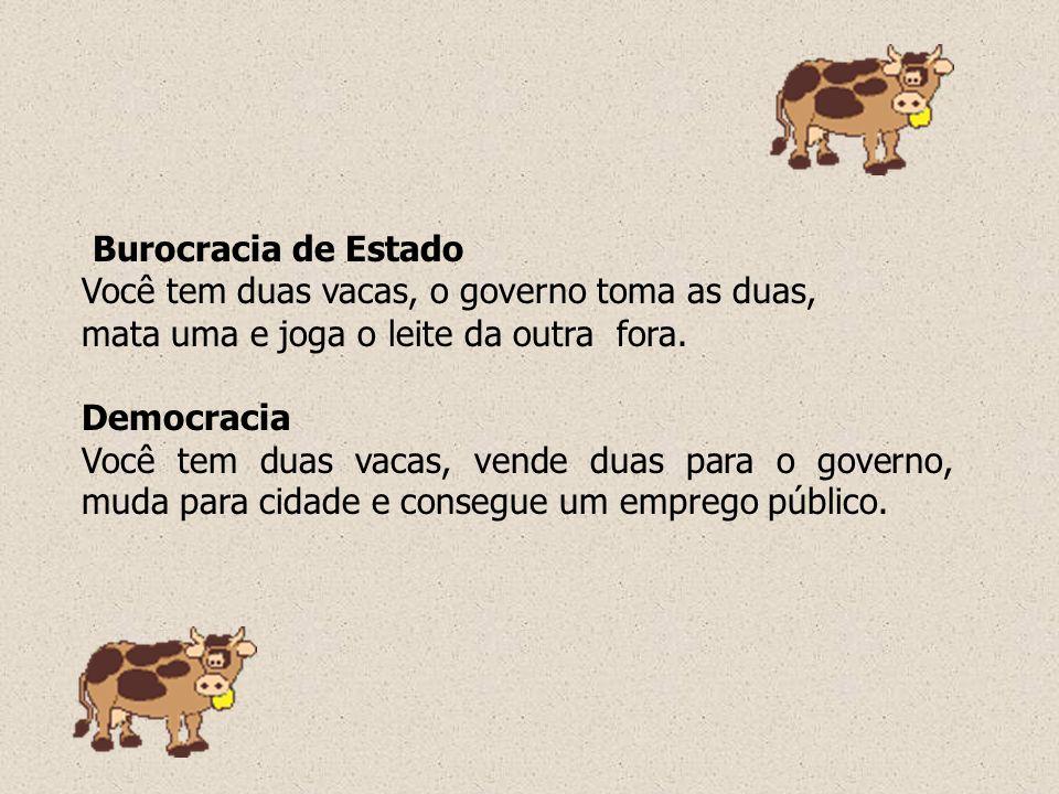 Burocracia de Estado Você tem duas vacas, o governo toma as duas, mata uma e joga o leite da outra fora.