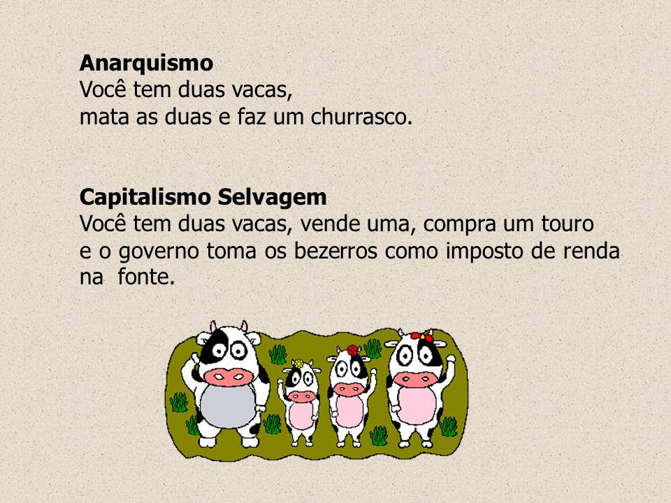 Anarquismo Você tem duas vacas, mata as duas e faz um churrasco. Capitalismo Selvagem. Você tem duas vacas, vende uma, compra um touro.