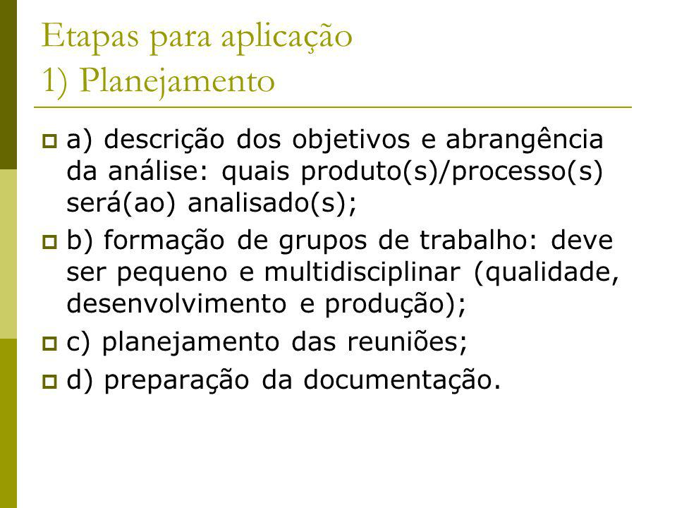 Etapas para aplicação 1) Planejamento