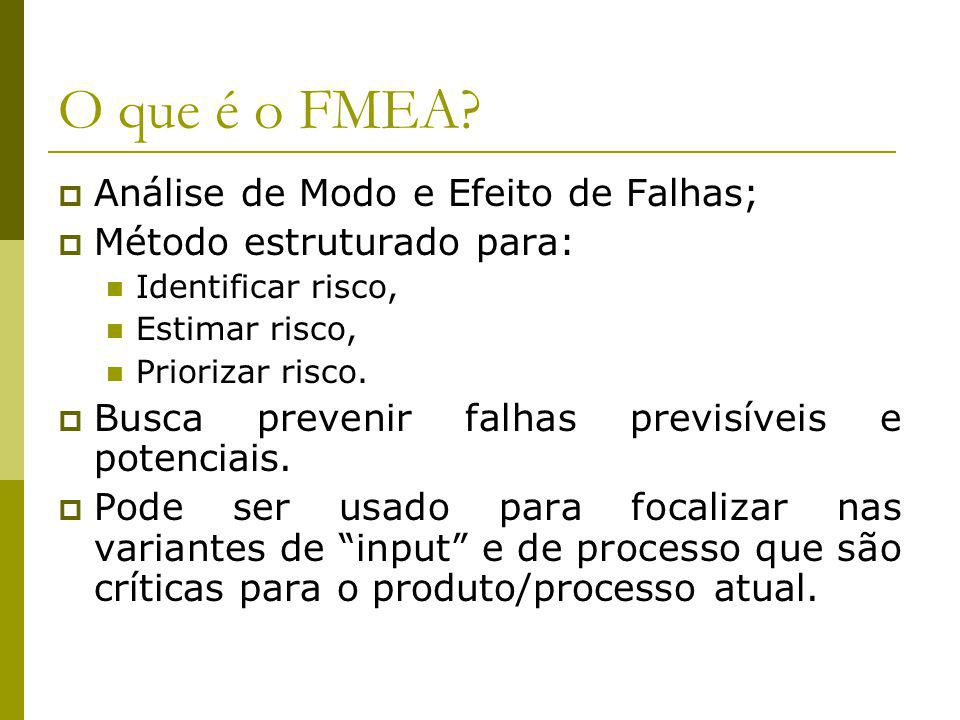 O que é o FMEA Análise de Modo e Efeito de Falhas;