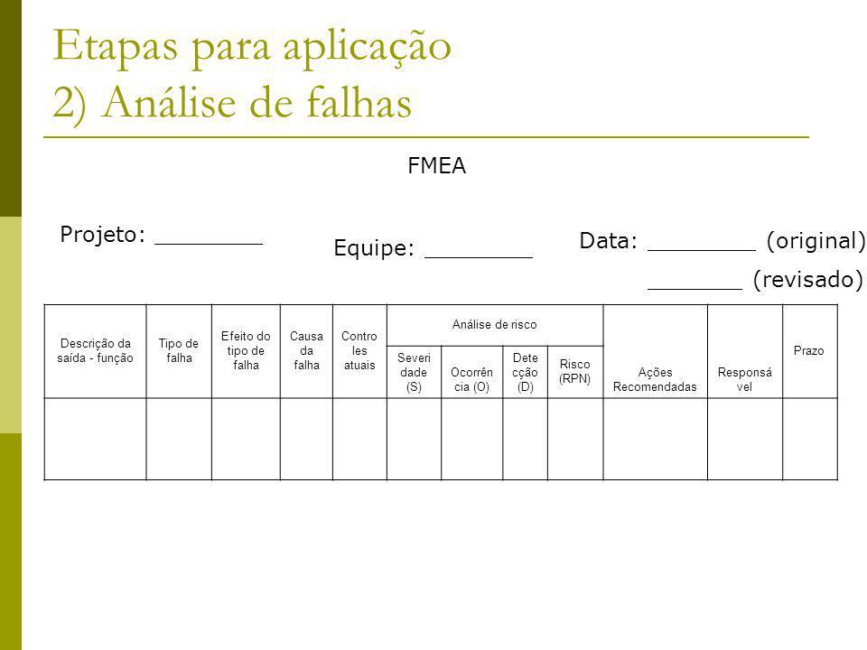 Etapas para aplicação 2) Análise de falhas
