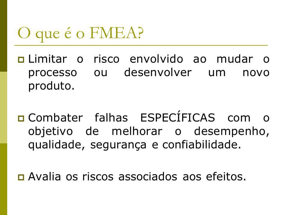 O que é o FMEA Limitar o risco envolvido ao mudar o processo ou desenvolver um novo produto.