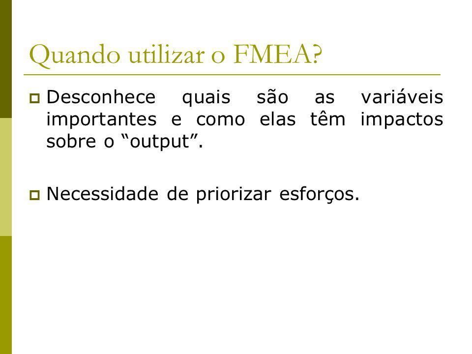 Quando utilizar o FMEA Desconhece quais são as variáveis importantes e como elas têm impactos sobre o output .