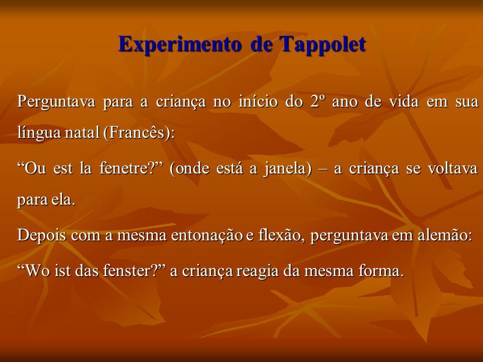 Experimento de Tappolet