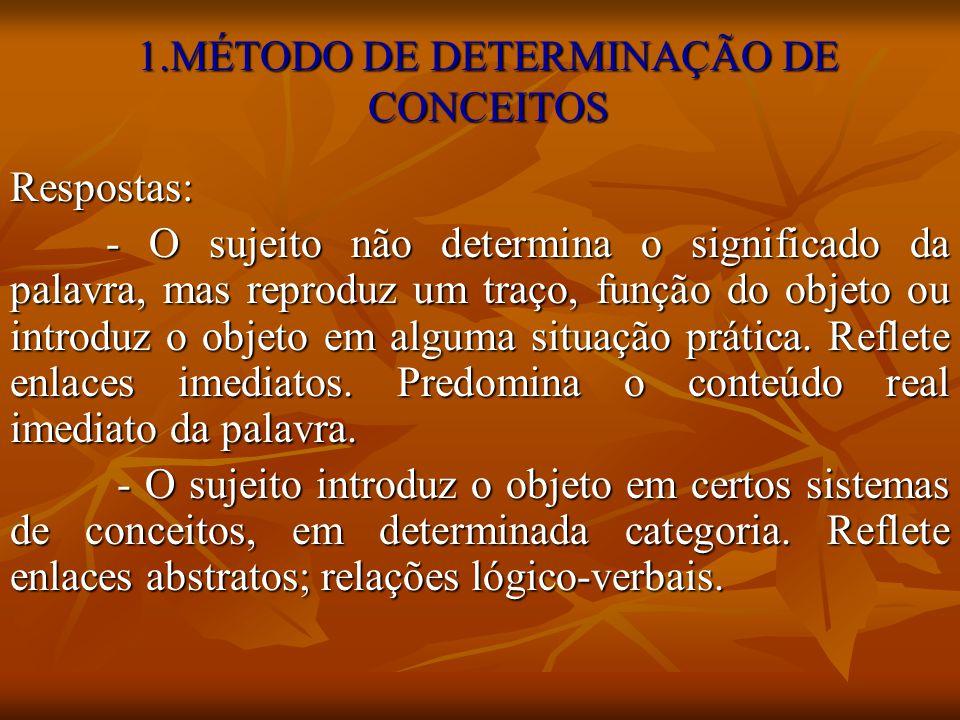 1.MÉTODO DE DETERMINAÇÃO DE CONCEITOS