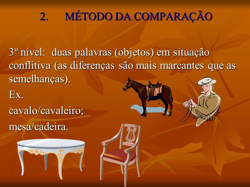 2. MÉTODO DA COMPARAÇÃO 3º nível: duas palavras (objetos) em situação conflitiva (as diferenças são mais marcantes que as semelhanças).