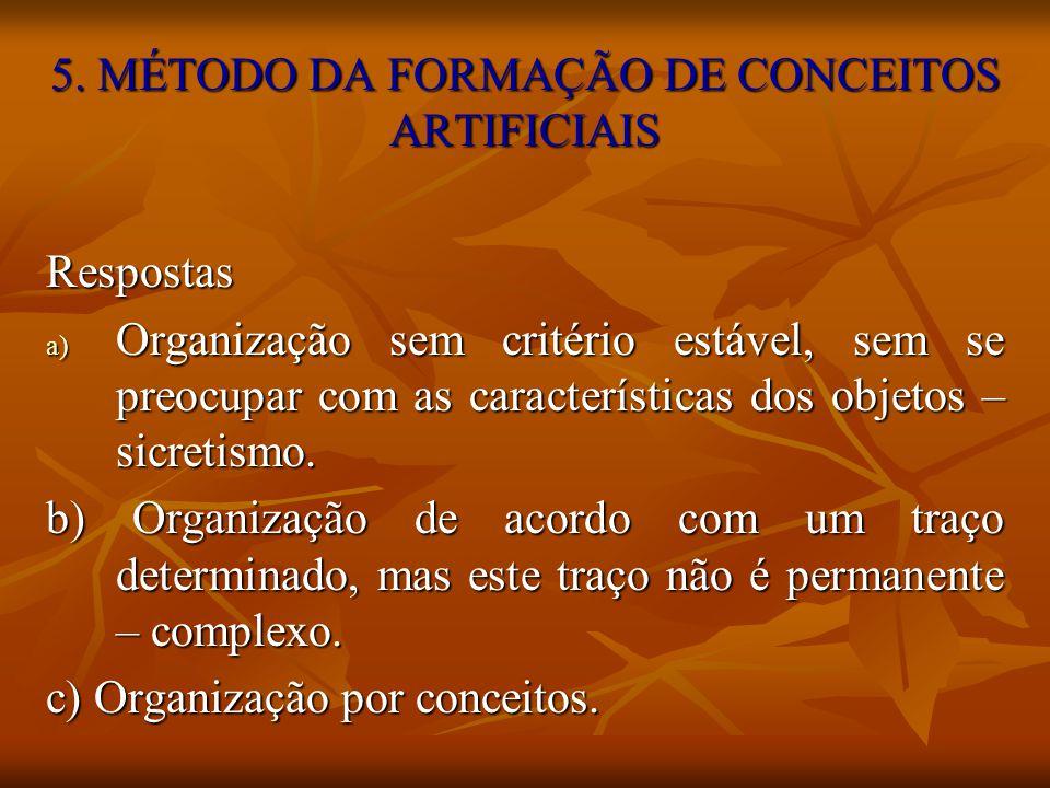 5. MÉTODO DA FORMAÇÃO DE CONCEITOS ARTIFICIAIS