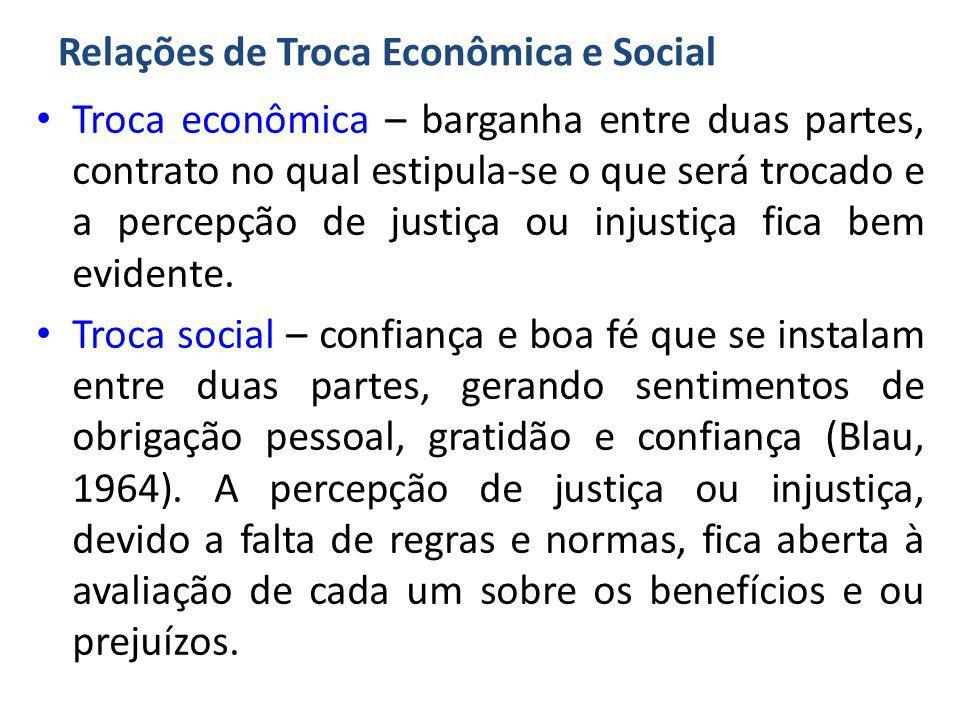 Relações de Troca Econômica e Social