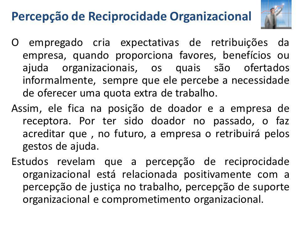 Percepção de Reciprocidade Organizacional