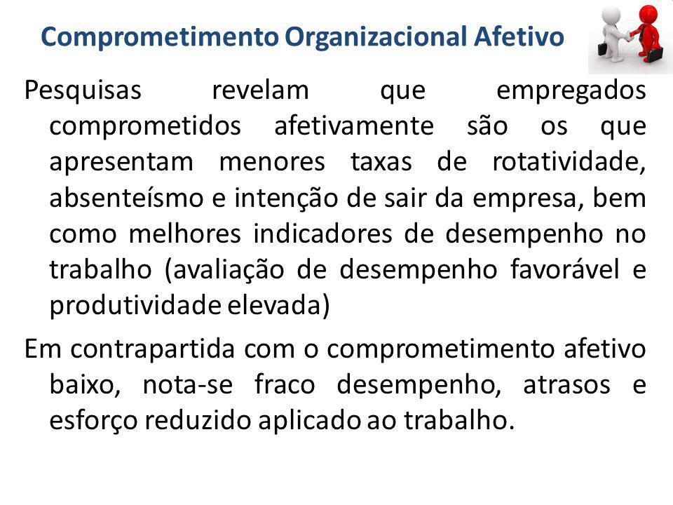 Comprometimento Organizacional Afetivo