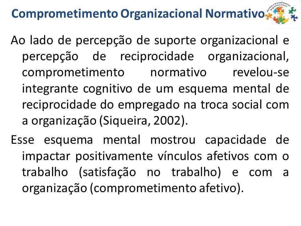 Comprometimento Organizacional Normativo