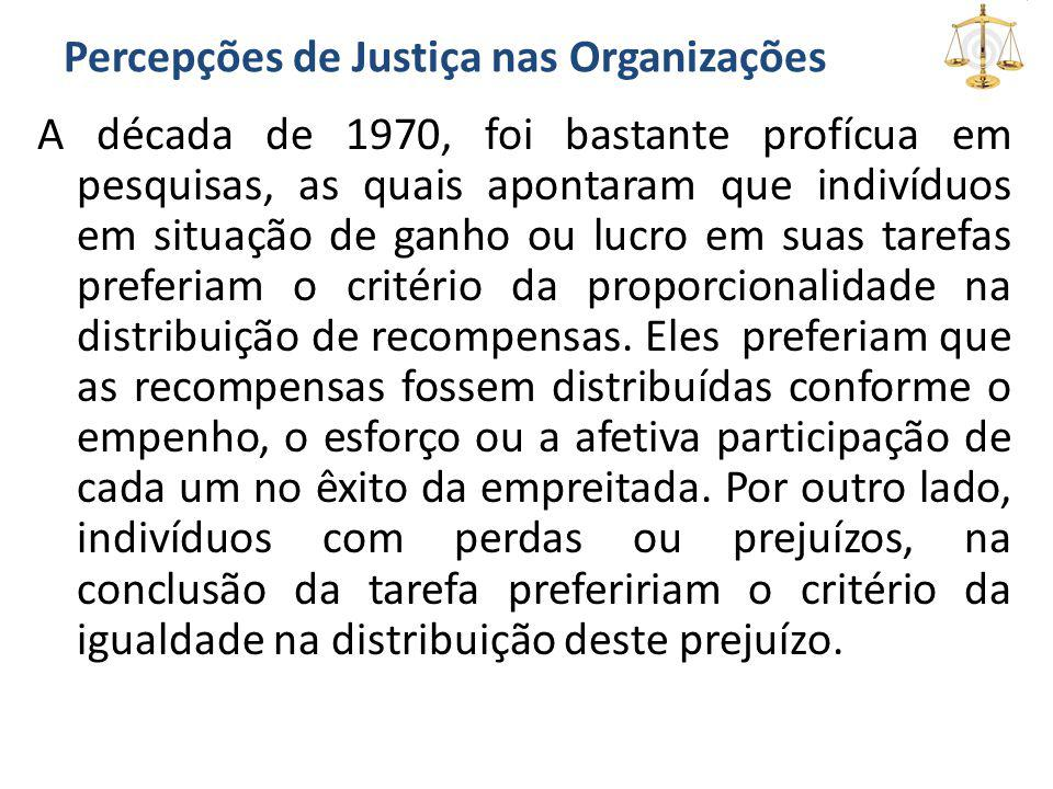 Percepções de Justiça nas Organizações