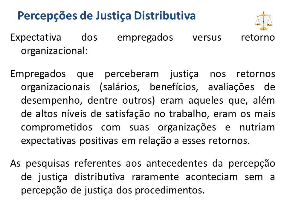 Percepções de Justiça Distributiva