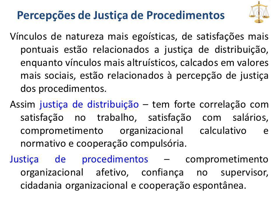 Percepções de Justiça de Procedimentos