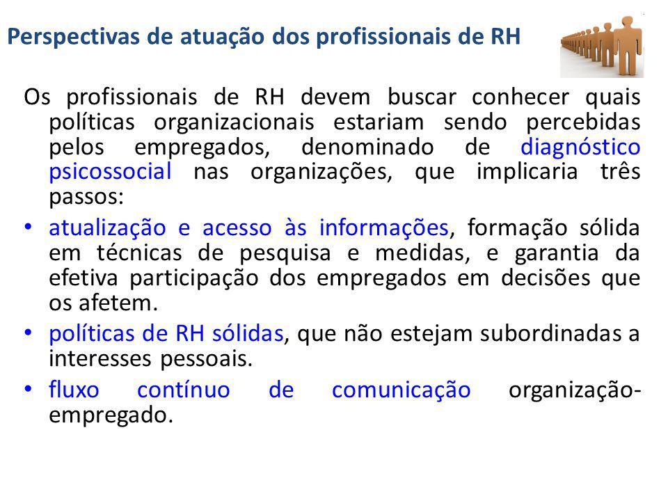 Perspectivas de atuação dos profissionais de RH