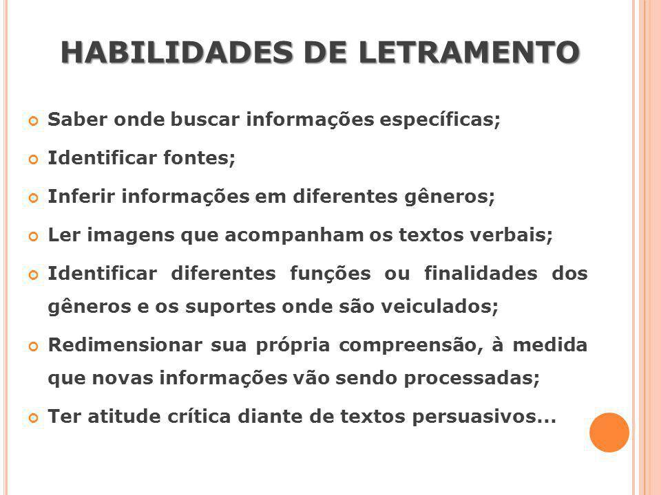 HABILIDADES DE LETRAMENTO