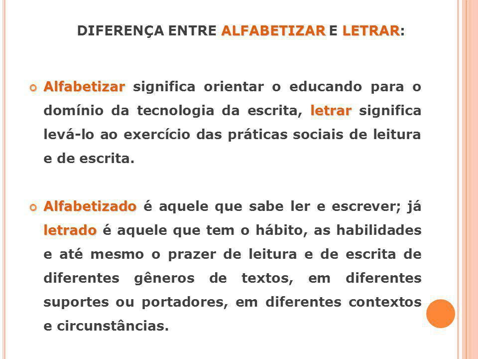 DIFERENÇA ENTRE ALFABETIZAR E LETRAR:
