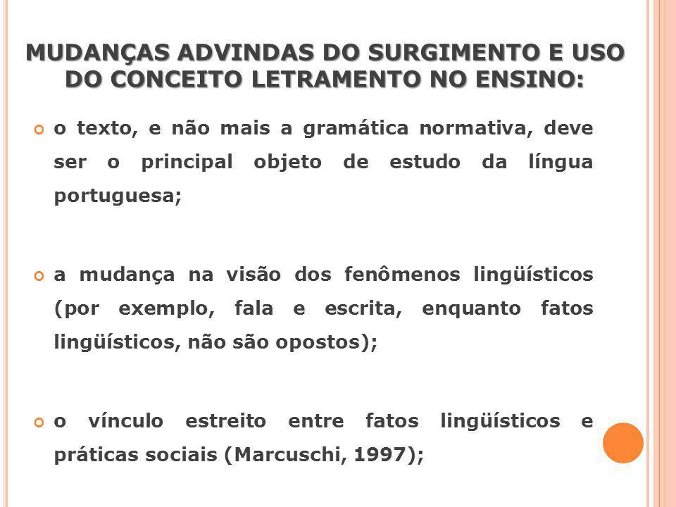 MUDANÇAS ADVINDAS DO SURGIMENTO E USO DO CONCEITO LETRAMENTO NO ENSINO: