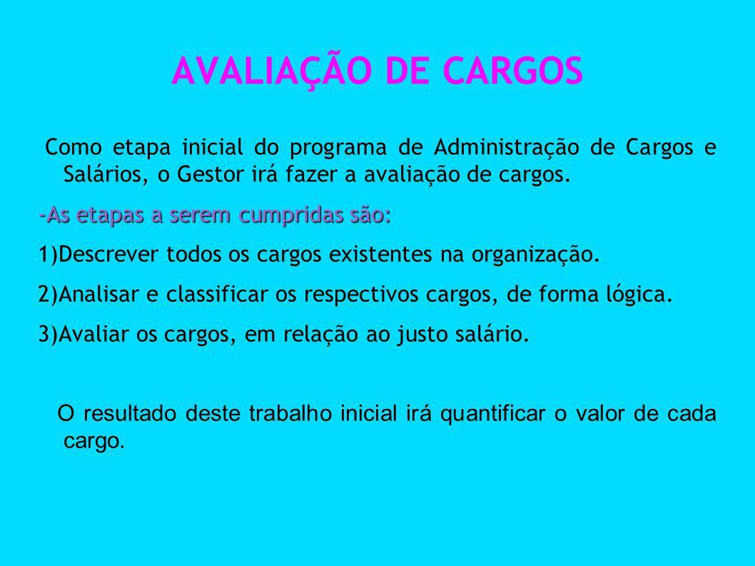 AVALIAÇÃO DE CARGOS Como etapa inicial do programa de Administração de Cargos e Salários, o Gestor irá fazer a avaliação de cargos.
