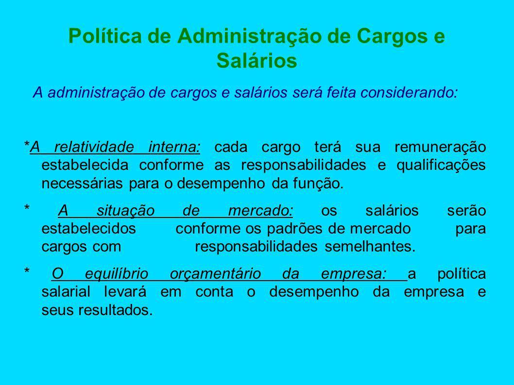 Política de Administração de Cargos e Salários