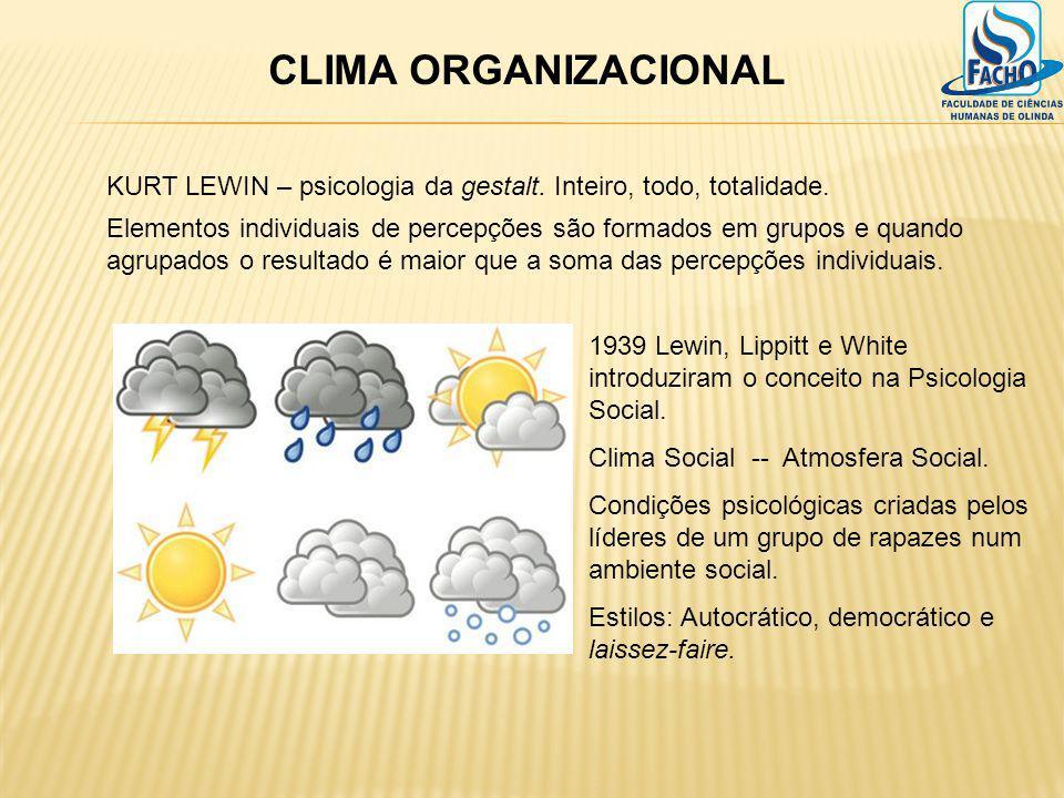 CLIMA ORGANIZACIONAL KURT LEWIN – psicologia da gestalt. Inteiro, todo, totalidade.