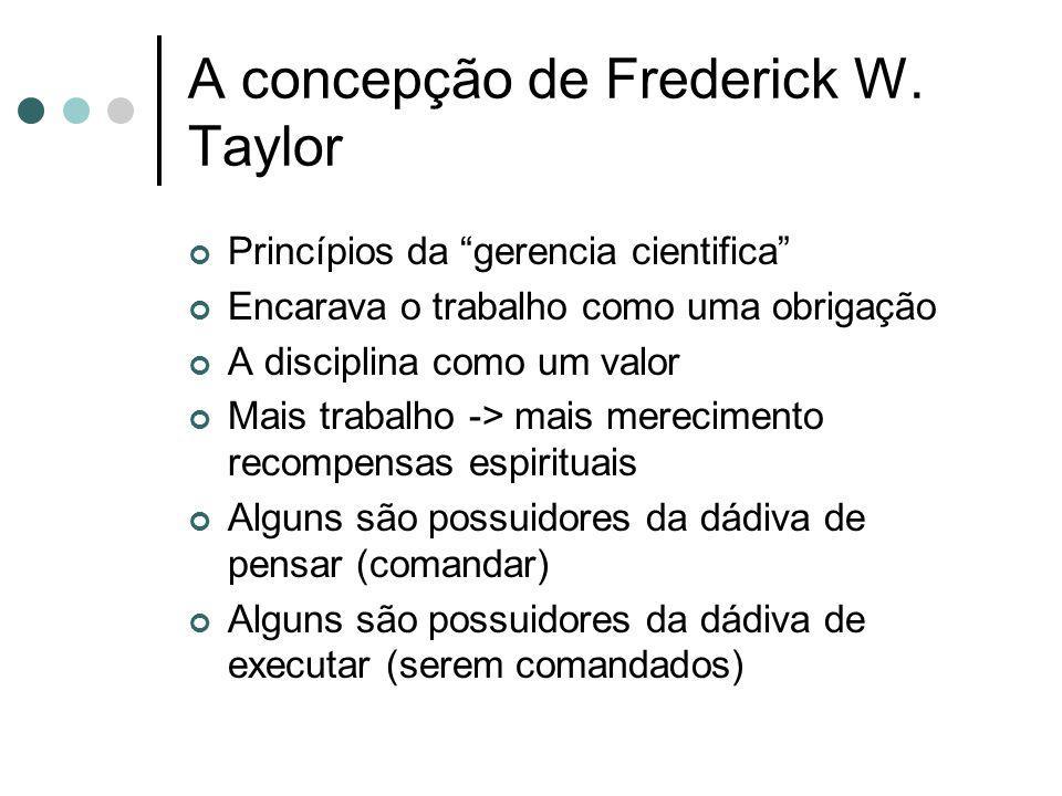 A concepção de Frederick W. Taylor