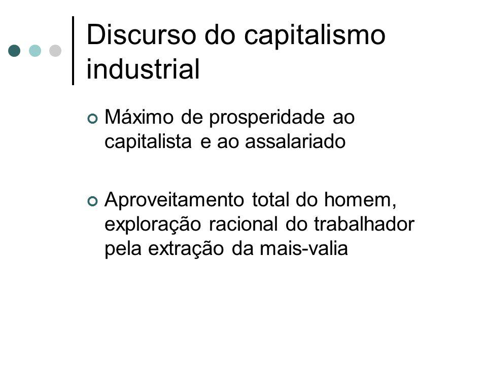 Discurso do capitalismo industrial