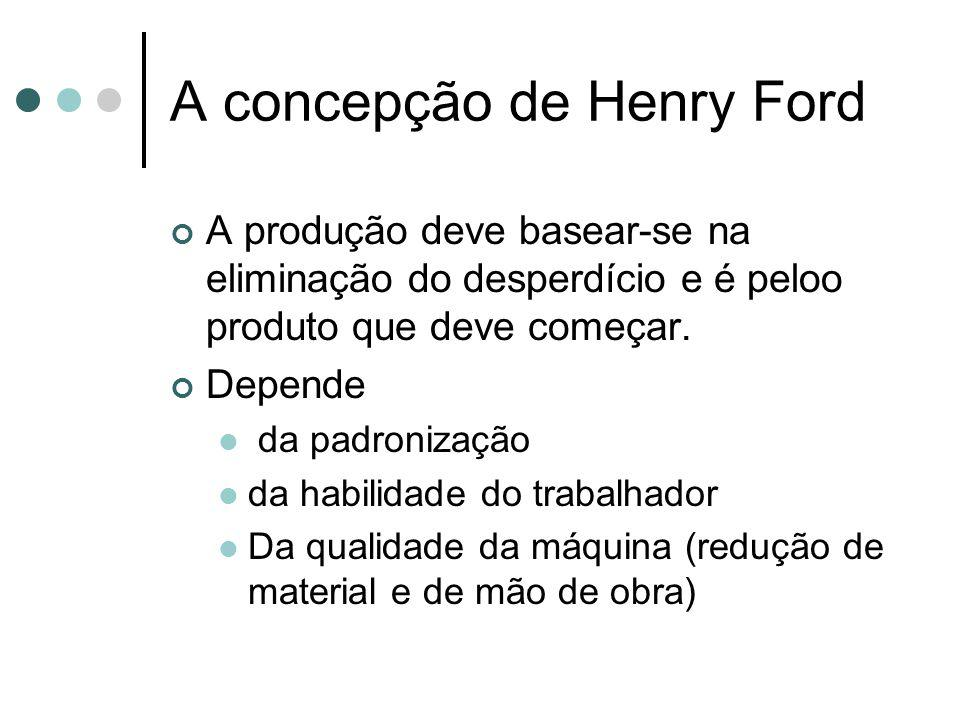 A concepção de Henry Ford
