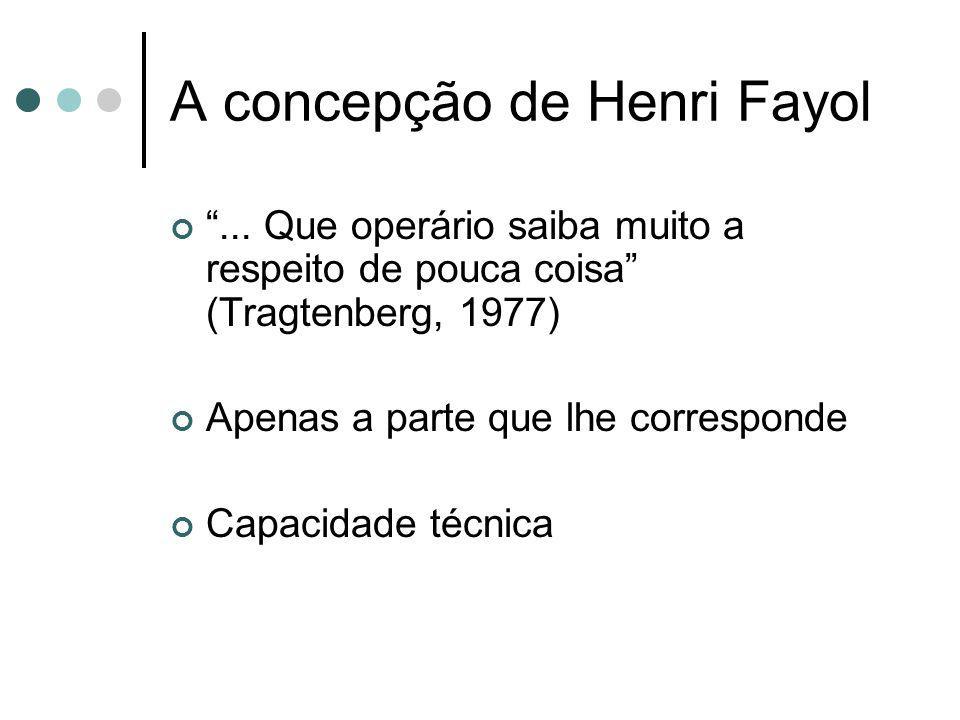 A concepção de Henri Fayol