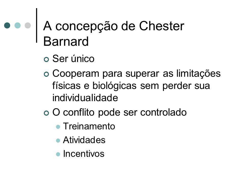 A concepção de Chester Barnard