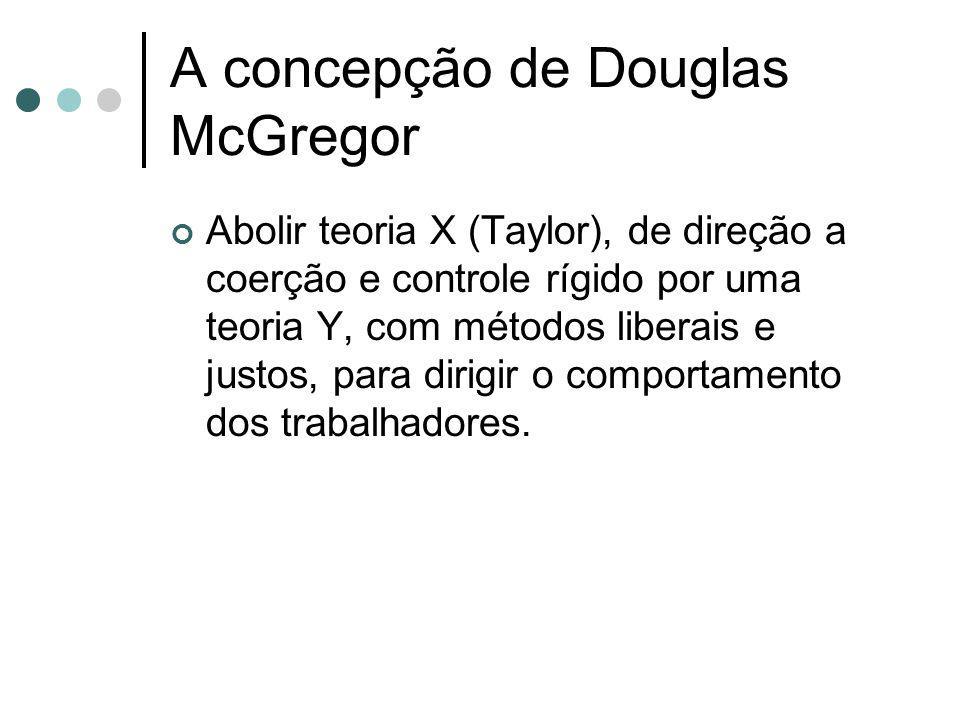 A concepção de Douglas McGregor