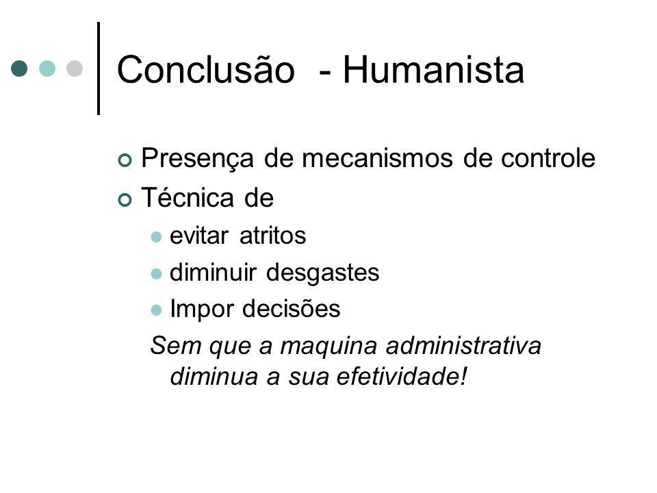 Conclusão - Humanista Presença de mecanismos de controle Técnica de