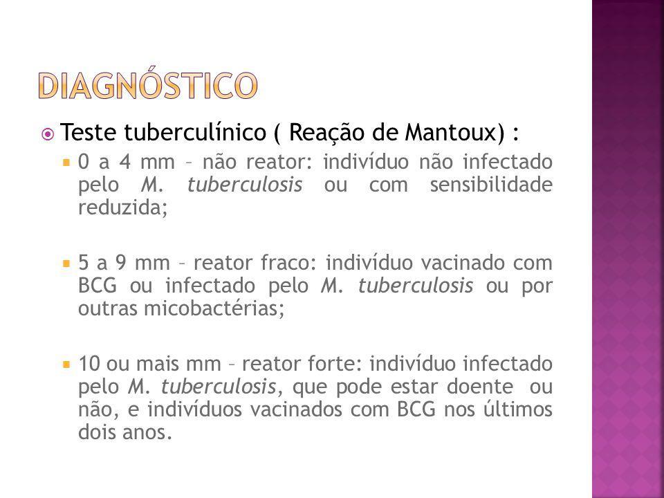 Diagnóstico Teste tuberculínico ( Reação de Mantoux) :
