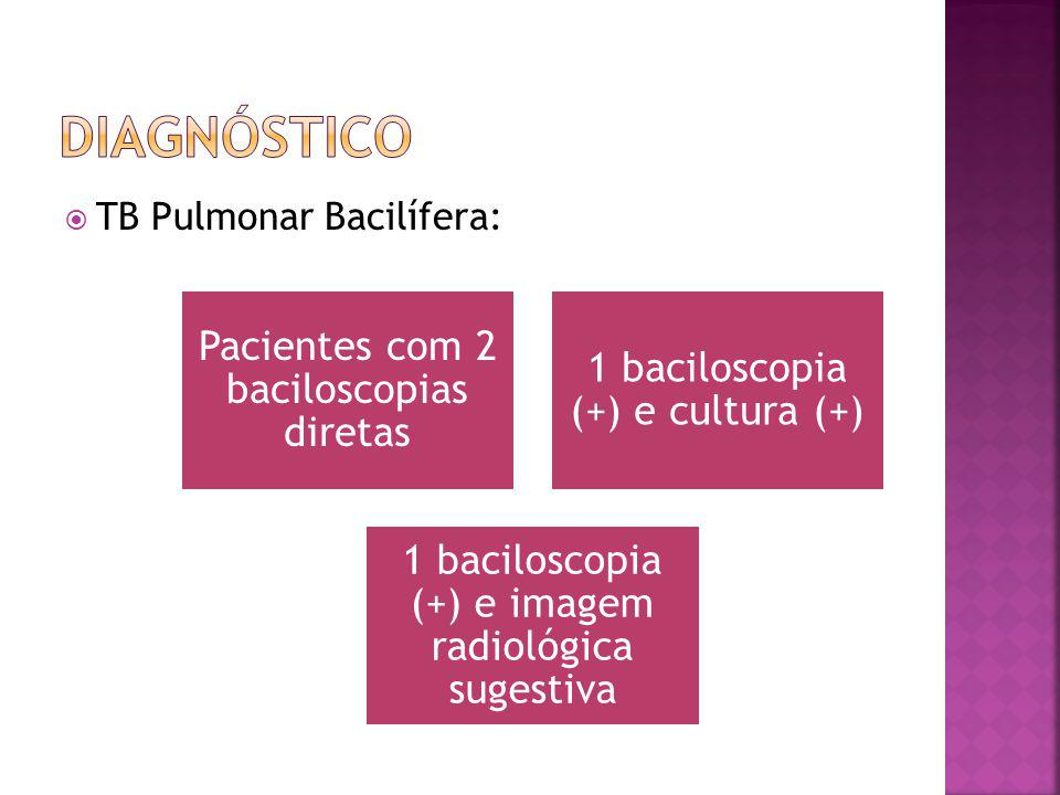 Diagnóstico Pacientes com 2 baciloscopias diretas