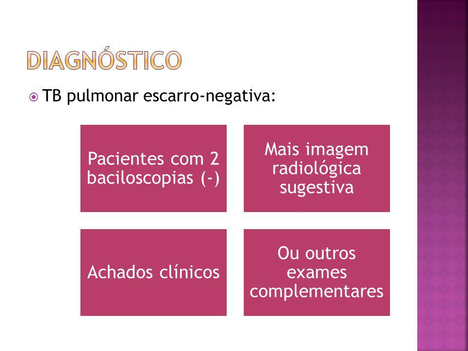 Diagnóstico Mais imagem radiológica sugestiva