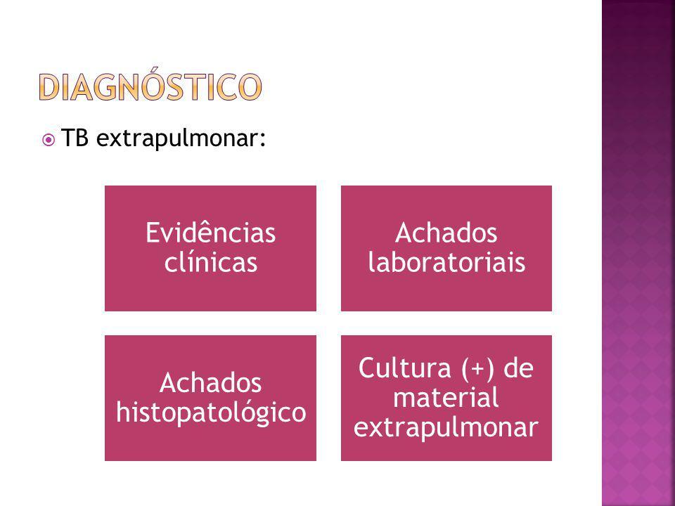 Diagnóstico Evidências clínicas Achados laboratoriais