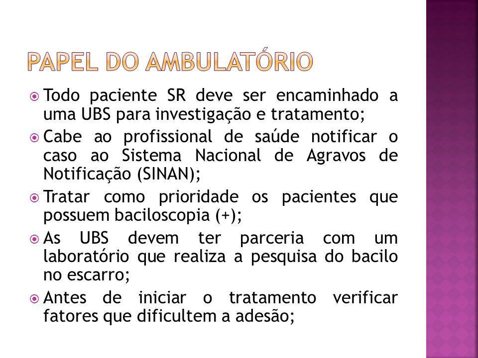 Papel do ambulatório Todo paciente SR deve ser encaminhado a uma UBS para investigação e tratamento;