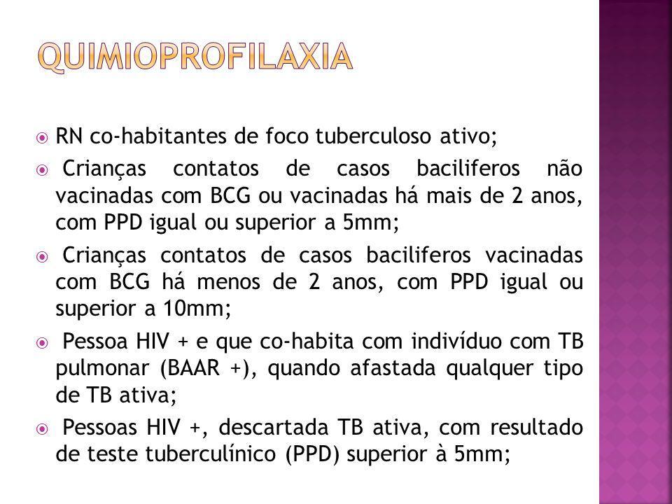 Quimioprofilaxia RN co-habitantes de foco tuberculoso ativo;