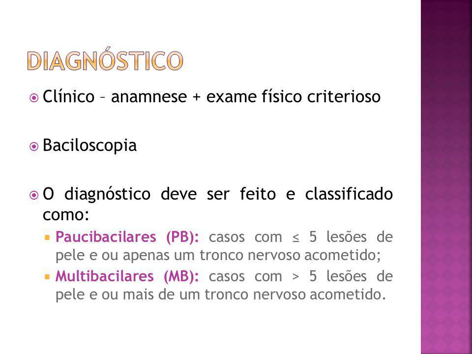 diagnóstico Clínico – anamnese + exame físico criterioso Baciloscopia