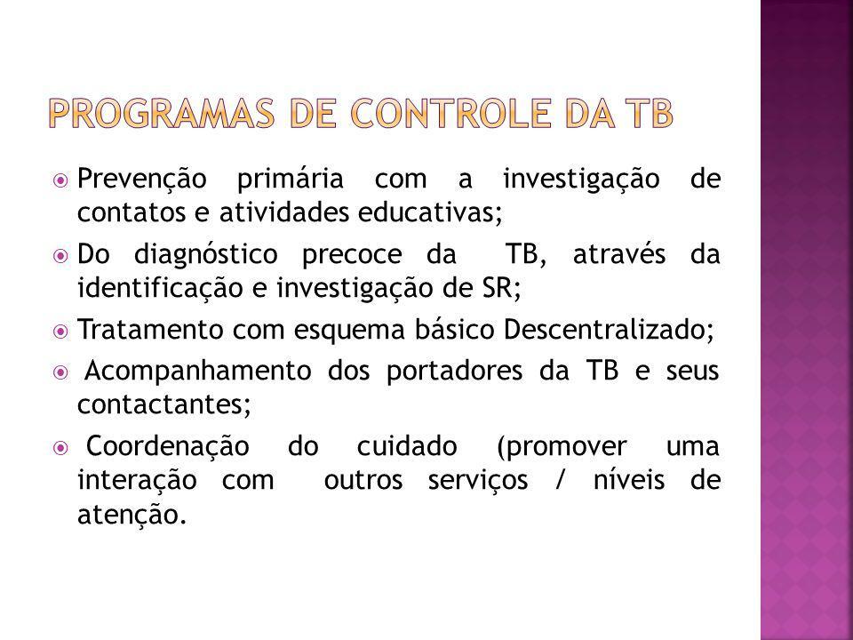Programas de Controle da TB