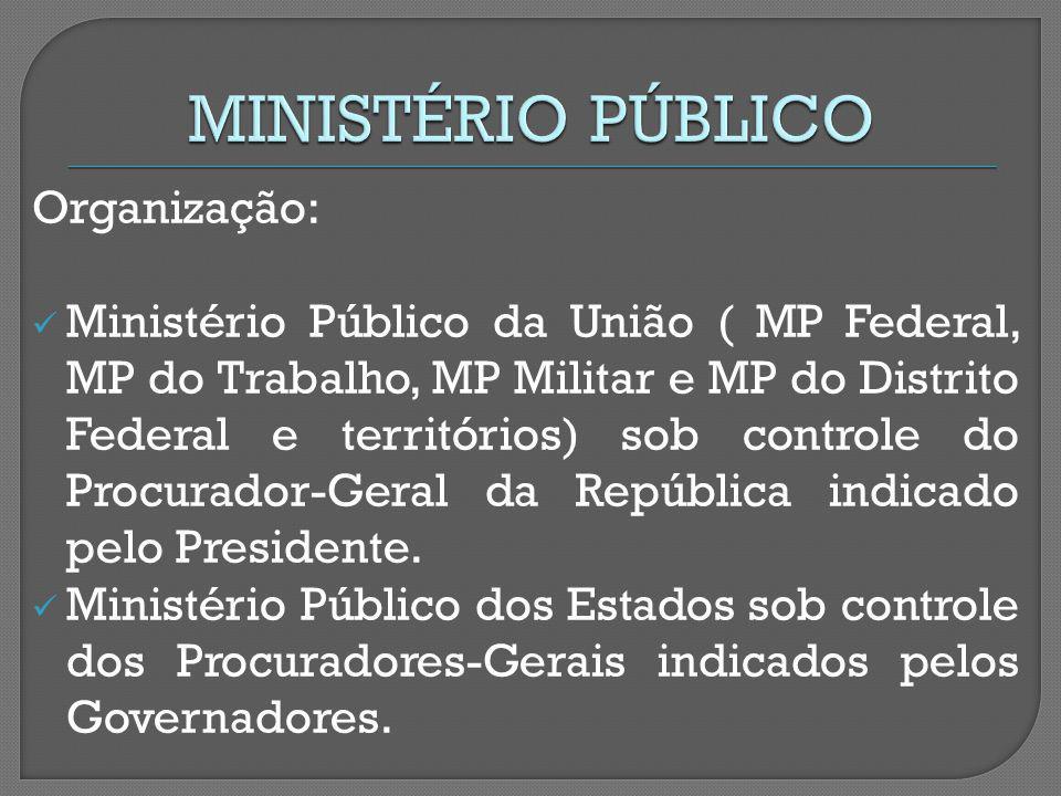 MINISTÉRIO PÚBLICO Organização: