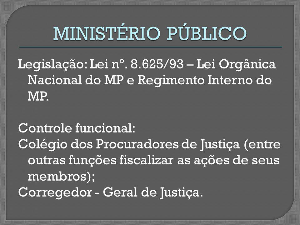 MINISTÉRIO PÚBLICO
