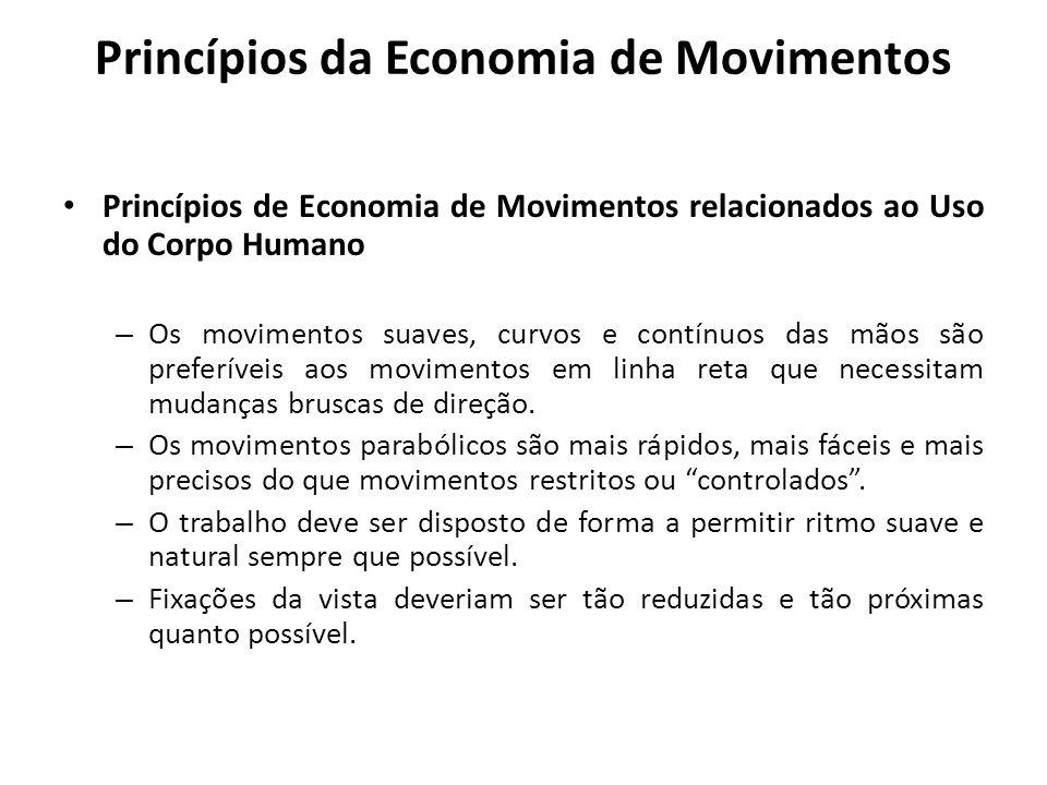 Princípios da Economia de Movimentos
